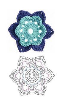 How to Crochet a Puff Flower Crochet Flower Tutorial, Crochet Flower Patterns, Crochet Designs, Crochet Flowers, C2c Crochet, Crochet Stitches, Crochet Butterfly, Crochet Bookmarks, Afghan Patterns