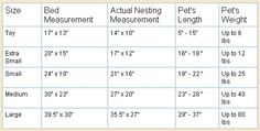 pet bed sizes - Google Search