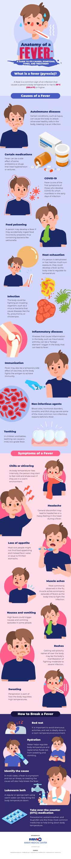 Anatomy of a Fever: A Guide to Its Causes, Symptoms, and Treatment - Infographic Flu Like Symptoms, Signs And Symptoms, How To Get Warm, Autoimmune Disease, Working Moms, Data Visualization, Immune System, Medical Center