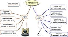 Mappe concettuali, schemi riassuntivi, sintesi e video
