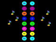 Make Music Rock!: Solfege Visuals