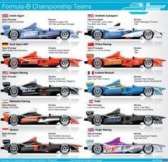 FORMULA-E-TEAMS - Car liveries. #FormulaE #Electriccar #FIA #cars #Formula1 #infographic #F1 #technology pic.twitter.com/Prc8cNC3k6