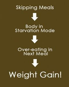 Don't skip meals!  Your body will think it is starving and start storing the food that you do eat as FAT!