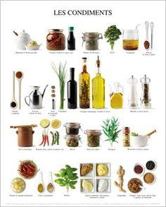 Les condiments Atelier Nouvelles Images