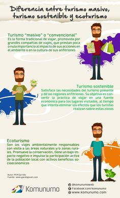 Diferencias entre turismo masivo - sostenible y ecoturismo #infografia