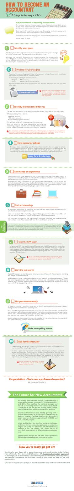 10 Steps to Become a successful CPA! [INFOGRAPHIC]