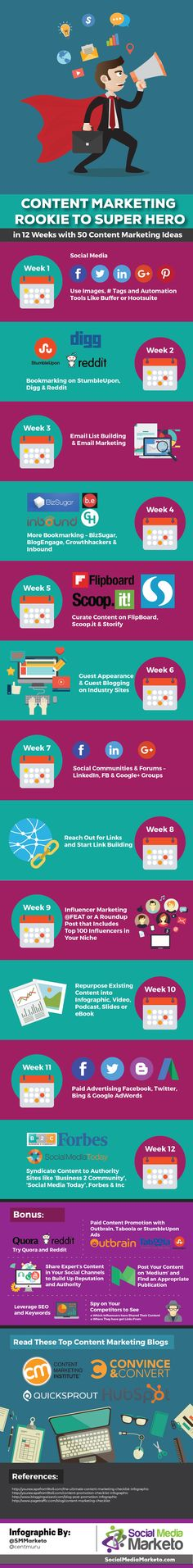 Content Marketing Rookie to Super Hero in 12 Steps - #Infographic #Infografía