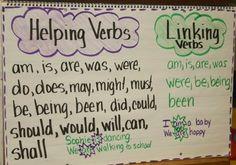Helping Verbs and Linking Verbs anchor chart