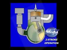 ▶ 2 Stroke Engine vs 4 Stroke Engine - YouTube