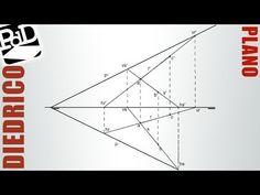 ▶ Plano definido por tres puntos no alineados