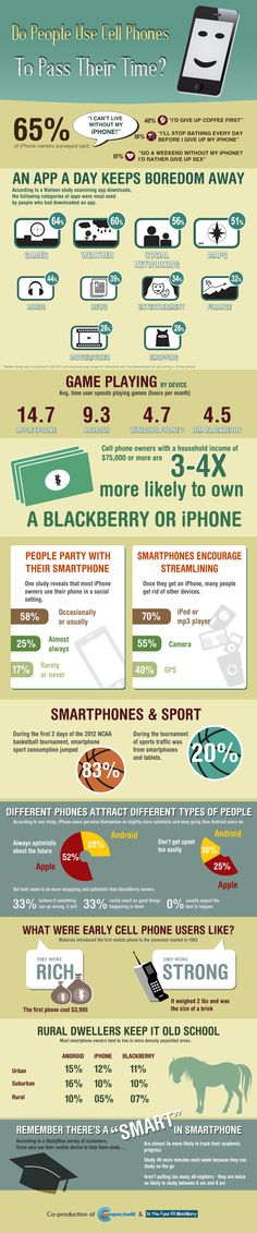 Do People Use Cell Phones To Pass Their Time?