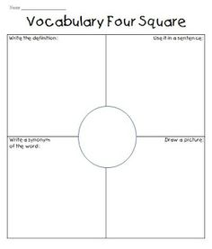 This is a non-example of how to teach vocabulary. This method of teaching vocabulary does not allow students to effectively learn the meaning of words. This teaches students to memorize the words and forget about hem the next day. Vocabulary Instruction, Vocabulary Activities, Dictionary Activities, Vocabulary Wall, First Week Activities, Vocabulary Builder, Vocabulary Practice, Word Work Activities, Spelling Activities
