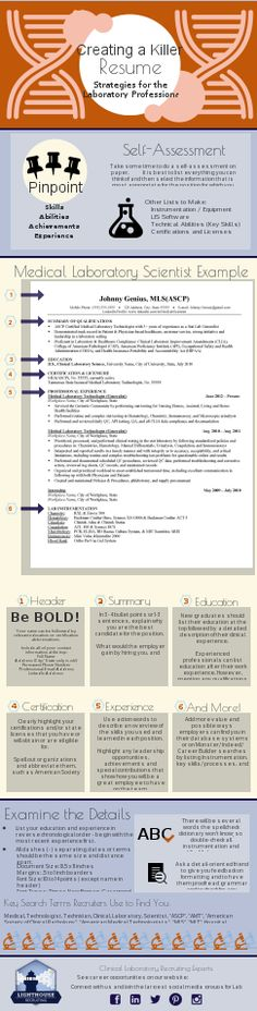 Creating a Resume for Laboratory Professionals