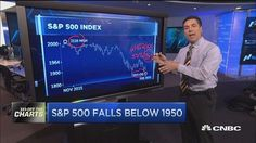 It's the worst time to buy right now: Trader...#Secured_Options