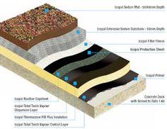 soojustaja ehitusmaterjalid: heinäkuu 2012