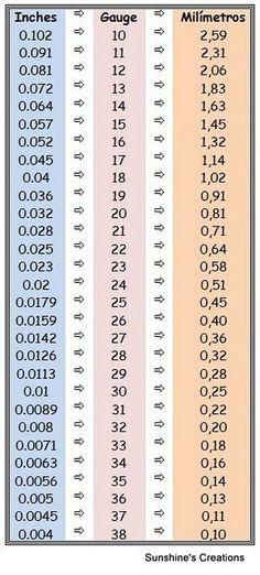 Jewelry Wire Gauge Chart - Fili di metallo: tabella di conversione gauge-millimetri