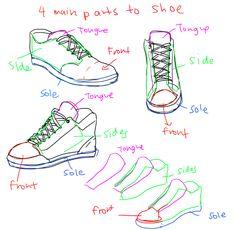 Referências para desenhos de sapatos.