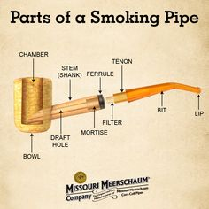 It should be no surprise to a lot of you that we chose the Legend for this image. We make more Legends than any other pipe we produce! They are truly Lege