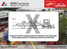 Önce İş Güvenliği!Forkliftti tren vagonlarını itip çekmek veya onların kapılarını açmak ve kapamak için kullanmayın! www.hasel.com | www.haselvitrin.com
