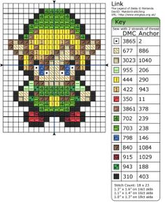 Legend of Zelda Link Pattern | The Legend of Zelda » Birdie Stitching