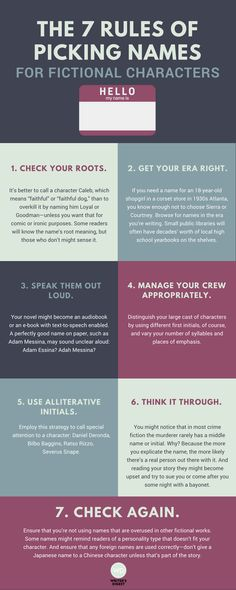 How to Pick Character Names: The 7 Rules of Choosing Names for Fictional Characters Writing tips for beginners Creative Writing Tips, Book Writing Tips, Writing Words, Writing Resources, Writing Help, Writing Skills, Writing Prompts, Book Writer, Academic Writing