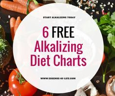Free Alkalizing Diet Charts PLUS potassium rich foods and foods you should be avoiding.