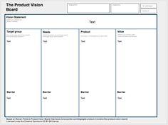 VisionBoardGoogleDocSnapshot