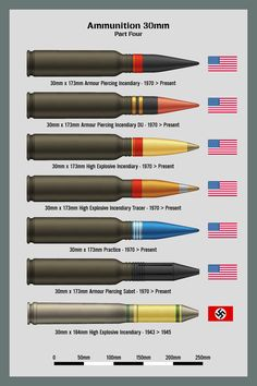 Ammunition Size Chart - Selected rounds from the other charts, and one extra one. Updated to new arrangement and all rounds completely redrawn Aug Ammunition Size Chart Military Ranks, Military Weapons, Weapons Guns, Guns And Ammo, Military Aircraft, Military Gifts, Photo Avion, Army Vehicles, Weapon Concept Art