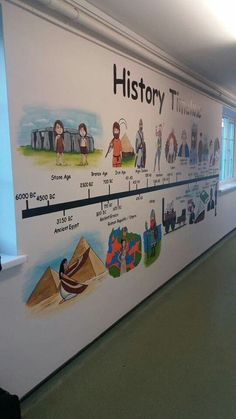 Doing Well on the AP World History Test – Viral Gossip History Classroom Decorations, World History Classroom, History Teachers, School Decorations, Teaching History, Social Studies Classroom, School Classroom, Classroom Timeline, Geography Classroom