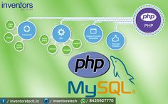 Training in PHP & My SQL interested students can contact 8425927770