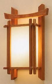 Sconce - Google Search