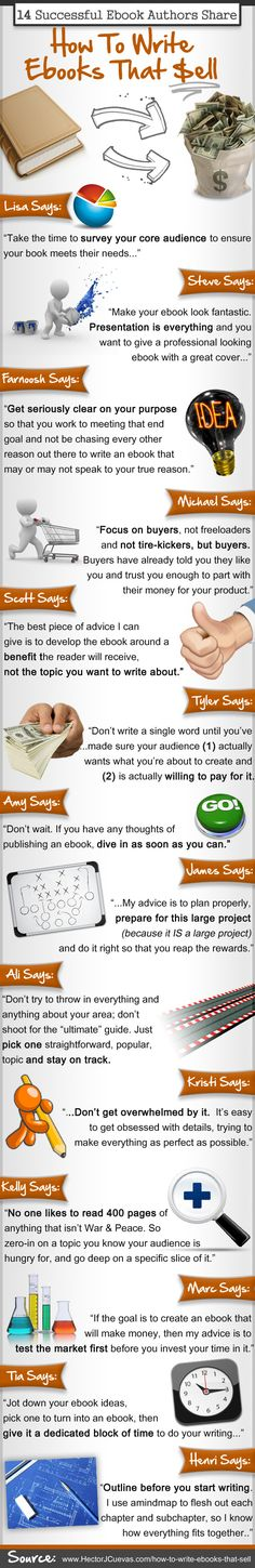 14 Ebook Authors Reveal How To Write Ebooks That Sell - Infographic  www.november.media