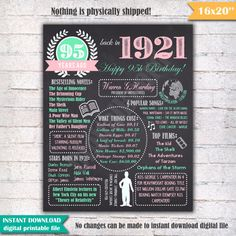 95th Birthday Chalkboard Poster Sign 95 Years Ago by DigitalBoard