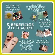 #Infografia 5 #Beneficios de los #Abrazos... vía @Candidman