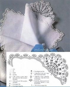 If you looking for a great border for either your crochet or knitting project, check this interesting pattern out. When you see the tutorial you will see that you will use both the knitting needle and crochet hook to work on the the wavy border. Crochet Boarders, Crochet Lace Edging, Crochet Diagram, Crochet Chart, Thread Crochet, Crochet Trim, Filet Crochet, Irish Crochet, Crochet Doilies