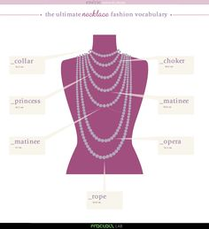 The Ultimate Necklace Fashion Vocabulary | enérie