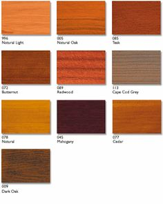 Sikkens Cetol SRD Is An Easy To Use, Translucent Water Repellent Exterior  Wood Finish For Log Siding, Roofs, And Decks.