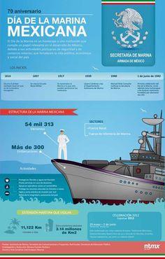 Marina armada de Mexico 2010 = 70 años = Ellos merecen ser reconocidos!