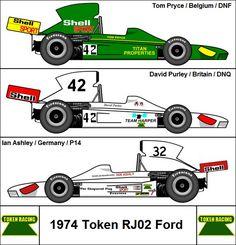 Formula One Grand Prix 1974 Token RJ02 Ford