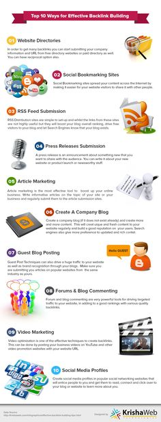 Backlink Beast is system built, it has built a complete onpage SEO process, along with the perfect backlink building process by topic. It will help your site to top Google in the shortest time. http://www.backlinkbeastx.com/backlink-beast-review