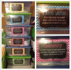 Math manipulatives labels: Common core concepts