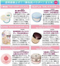 Everyday Makeup Tutorials, Korean Makeup Tutorials, Korean Eye Makeup, Asian Makeup, Japanese Makeup, Kawaii, Body Makeup, E 10, The Body Shop