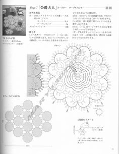 Risultati immagini per A New Approach to Tatting Crochet Doily Diagram, Crochet Doily Patterns, Filet Crochet, Crochet Doilies, Quilt Patterns, Dress Patterns, Shuttle Tatting Patterns, Tatting Patterns Free, Beaded Ornament Covers