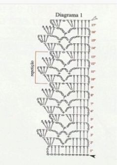 How to Crochet Wave Fan Edging Border Stitch Crochet Boarders, Crochet Edging Patterns, Crochet Lace Edging, Crochet Diagram, Lace Patterns, Crochet Chart, Crochet Trim, Crochet Designs, Crochet Stitches