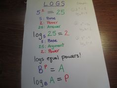 Love Logs!  Logarithms made easy using COLOR for the Algebra Two Interactive Math Notebook