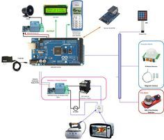 ARDUINO HOME SECURTY AND AUTOMATION PROJECT - Arduino Forum
