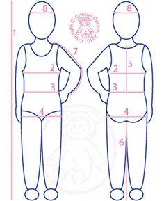 como medir muñecas para hacer ropa