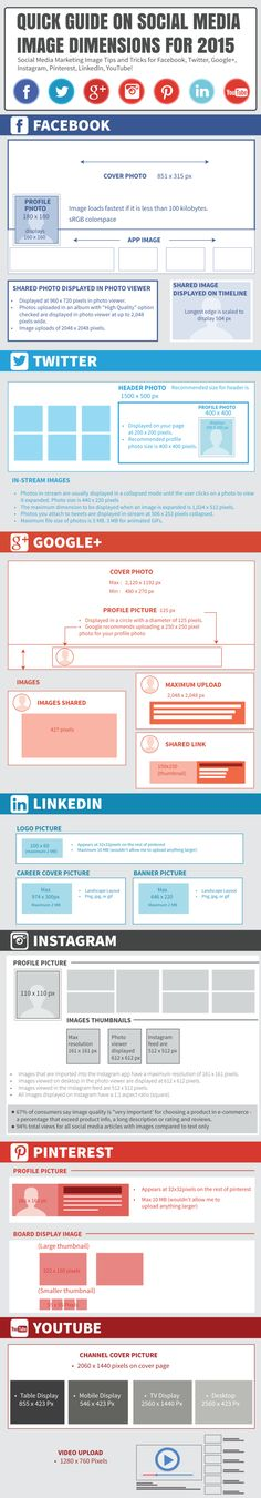 Pocket: Social Media Image Sizes Cheat Sheet (Infographic)