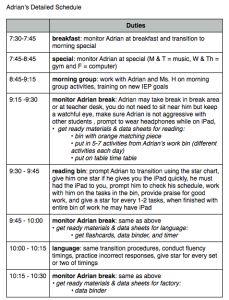 The Autism Helper - Schedule