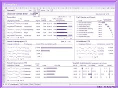 ✔ VBA Dashboards Brazil® - ABPDLM® Automation, Dashboards, and Reports, Microsoft, Office.: Fevereiro 2013